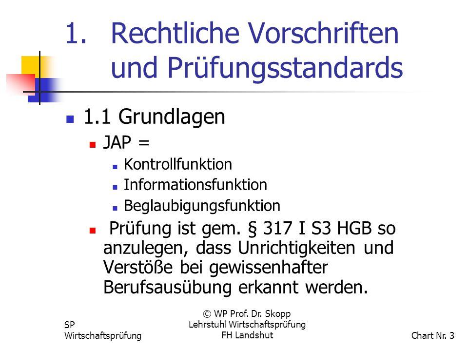 SP Wirtschaftsprüfung © WP Prof. Dr. Skopp Lehrstuhl Wirtschaftsprüfung FH Landshut Chart Nr. 3 1. Rechtliche Vorschriften und Prüfungsstandards 1.1 G