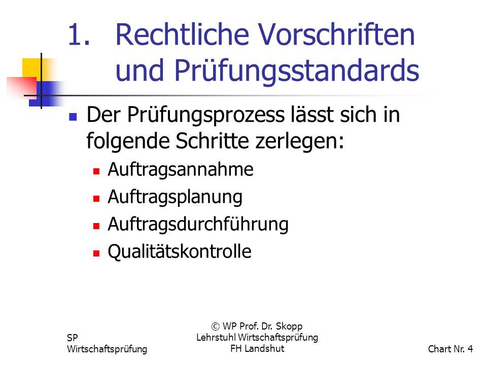 SP Wirtschaftsprüfung © WP Prof. Dr. Skopp Lehrstuhl Wirtschaftsprüfung FH Landshut Chart Nr. 4 1. Rechtliche Vorschriften und Prüfungsstandards Der P