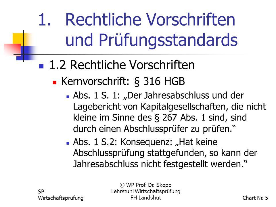 SP Wirtschaftsprüfung © WP Prof. Dr. Skopp Lehrstuhl Wirtschaftsprüfung FH Landshut Chart Nr. 5 1. Rechtliche Vorschriften und Prüfungsstandards 1.2 R
