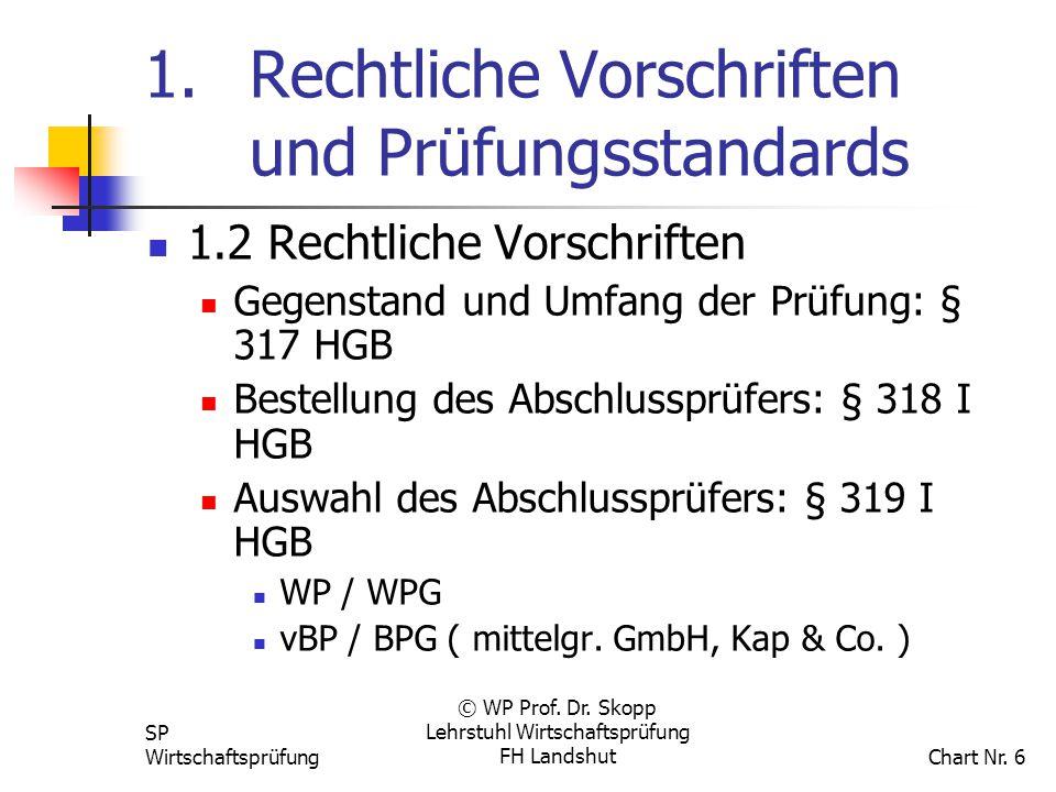 SP Wirtschaftsprüfung © WP Prof. Dr. Skopp Lehrstuhl Wirtschaftsprüfung FH Landshut Chart Nr. 6 1. Rechtliche Vorschriften und Prüfungsstandards 1.2 R
