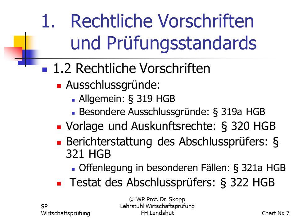 SP Wirtschaftsprüfung © WP Prof. Dr. Skopp Lehrstuhl Wirtschaftsprüfung FH Landshut Chart Nr. 7 1. Rechtliche Vorschriften und Prüfungsstandards 1.2 R