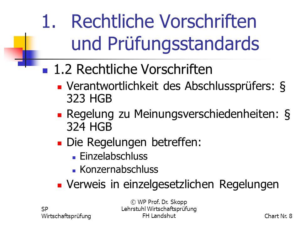SP Wirtschaftsprüfung © WP Prof. Dr. Skopp Lehrstuhl Wirtschaftsprüfung FH Landshut Chart Nr. 8 1. Rechtliche Vorschriften und Prüfungsstandards 1.2 R
