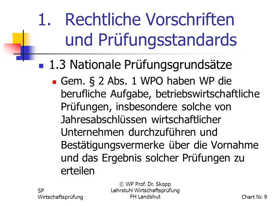 SP Wirtschaftsprüfung © WP Prof. Dr. Skopp Lehrstuhl Wirtschaftsprüfung FH Landshut Chart Nr. 9 1. Rechtliche Vorschriften und Prüfungsstandards 1.3 N