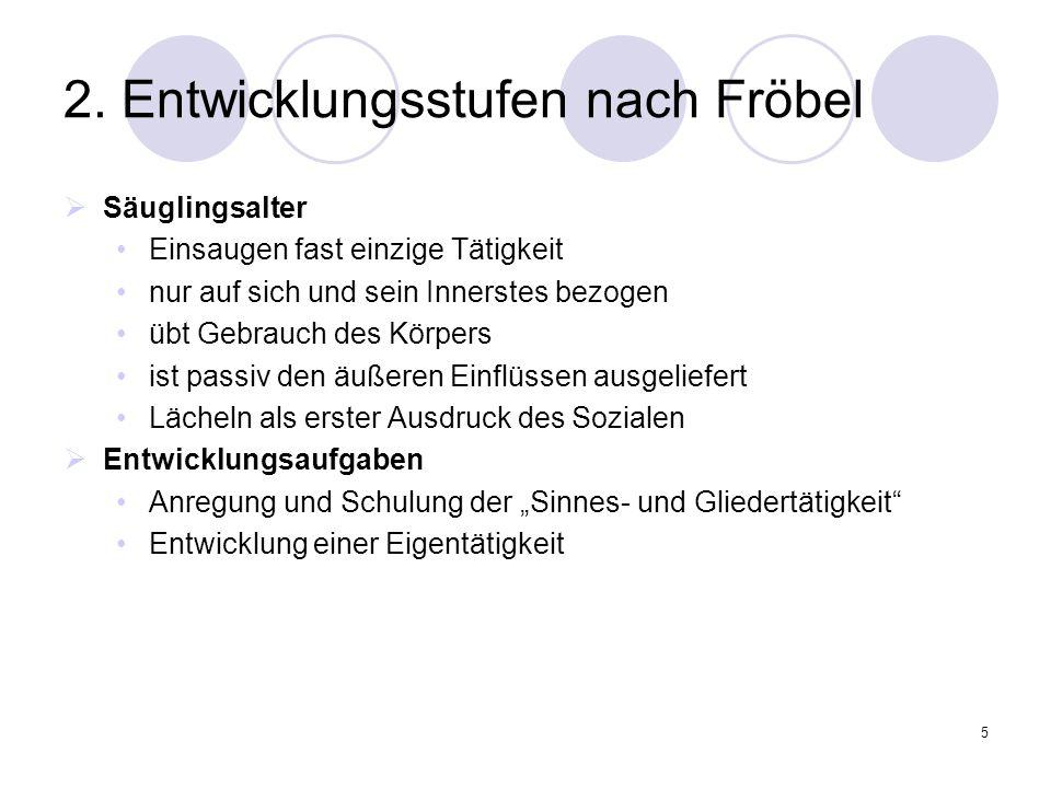 """36 Literatur Hermann, Ulrich: """"Neurodidaktik – neue Wege des Lehrens und Lernens , in: Herrmann, Ulrich (Hrsg.): Neurodidaktik – Grundlagen und Vorschläge für gehirngerechtes Lehren und Lernen, 2."""