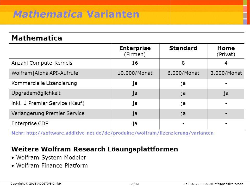 Copyright © 2015 ADDITIVE GmbH Tel: 06172-5905-30 info@additive-net.de/ 61 Mathematica Varianten Mathematica Enterprise (Firmen) StandardHome (Privat)