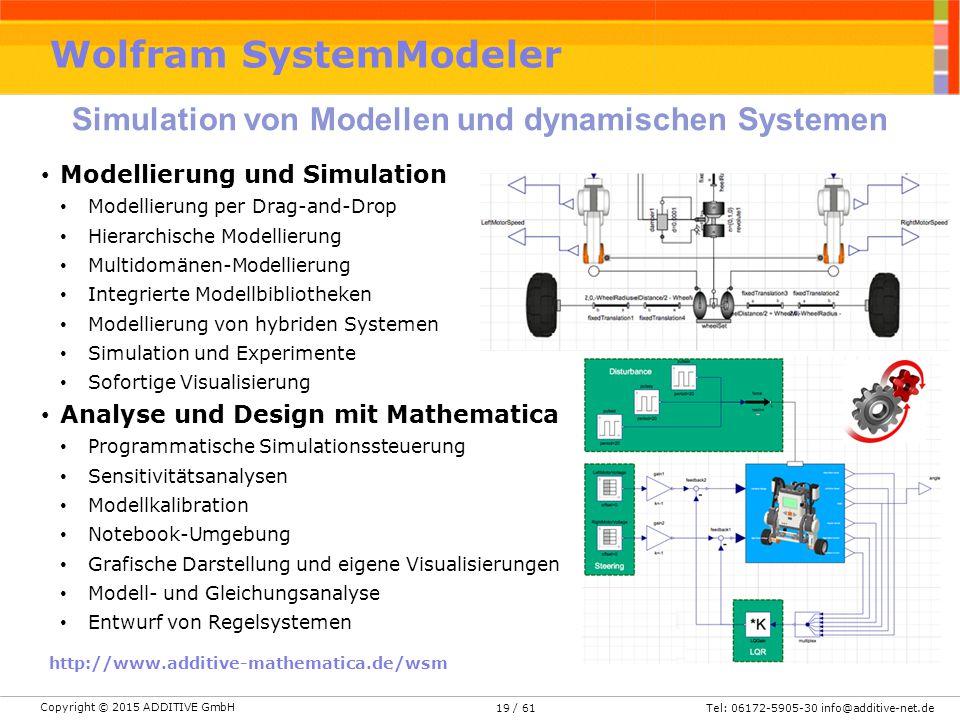 Copyright © 2015 ADDITIVE GmbH Tel: 06172-5905-30 info@additive-net.de/ 61 Wolfram SystemModeler Modellierung und Simulation Modellierung per Drag-and