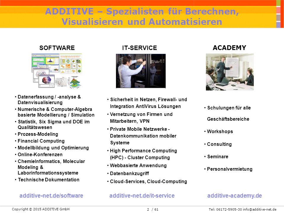 Copyright © 2015 ADDITIVE GmbH Tel: 06172-5905-30 info@additive-net.de/ 612 SOFTWAREIT-SERVICE ACADEMY Datenerfassung / -analyse & Datenvisualisierung