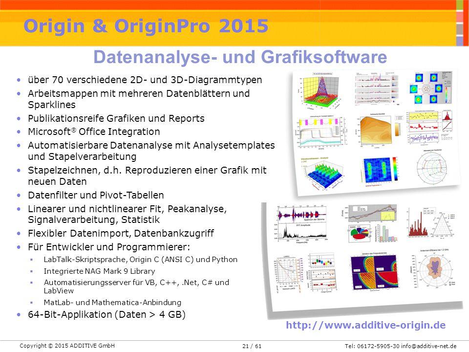 Copyright © 2015 ADDITIVE GmbH Tel: 06172-5905-30 info@additive-net.de/ 6121 http://www.additive-origin.de Datenanalyse- und Grafiksoftware über 70 ve