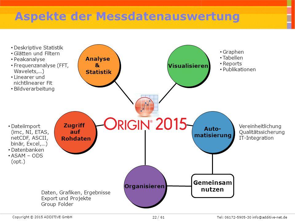 Copyright © 2015 ADDITIVE GmbH Tel: 06172-5905-30 info@additive-net.de/ 6122 Visualisieren Zugriff auf Rohdaten Zugriff auf Rohdaten Organisieren Auto