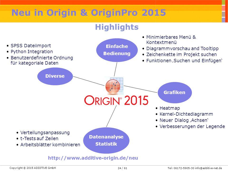 Copyright © 2015 ADDITIVE GmbH Tel: 06172-5905-30 info@additive-net.de/ 6124 Highlights http://www.additive-origin.de/neu Einfache Bedienung Minimierb