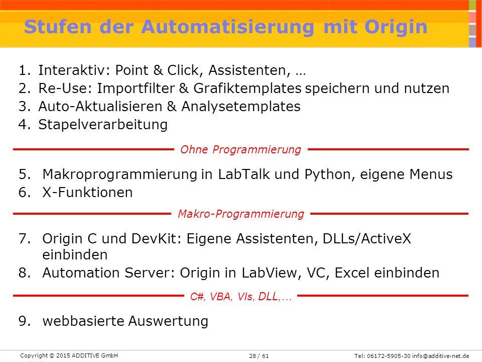 Copyright © 2015 ADDITIVE GmbH Tel: 06172-5905-30 info@additive-net.de/ 6128 1.Interaktiv: Point & Click, Assistenten, … 2.Re-Use: Importfilter & Graf