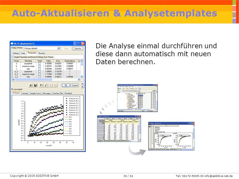 Copyright © 2015 ADDITIVE GmbH Tel: 06172-5905-30 info@additive-net.de/ 6130 Die Analyse einmal durchführen und diese dann automatisch mit neuen Daten