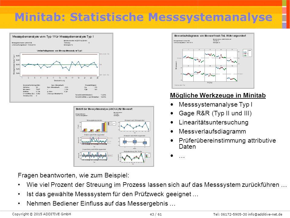 Copyright © 2015 ADDITIVE GmbH Tel: 06172-5905-30 info@additive-net.de/ 6143 Minitab: Statistische Messsystemanalyse Mögliche Werkzeuge in Minitab Mes