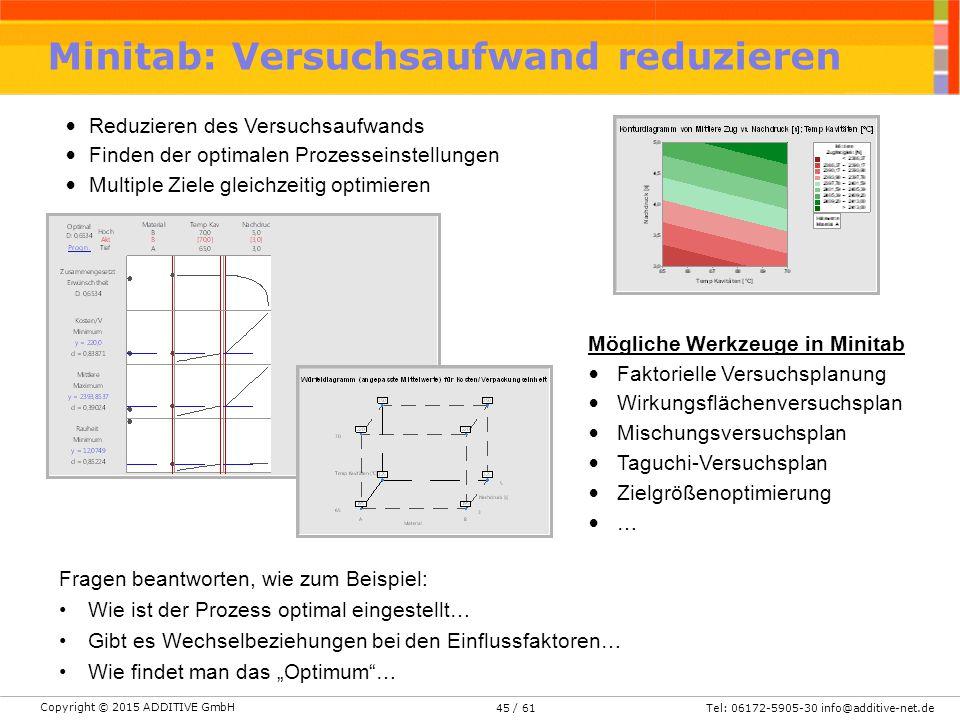 Copyright © 2015 ADDITIVE GmbH Tel: 06172-5905-30 info@additive-net.de/ 6145 Minitab: Versuchsaufwand reduzieren Reduzieren des Versuchsaufwands Finde