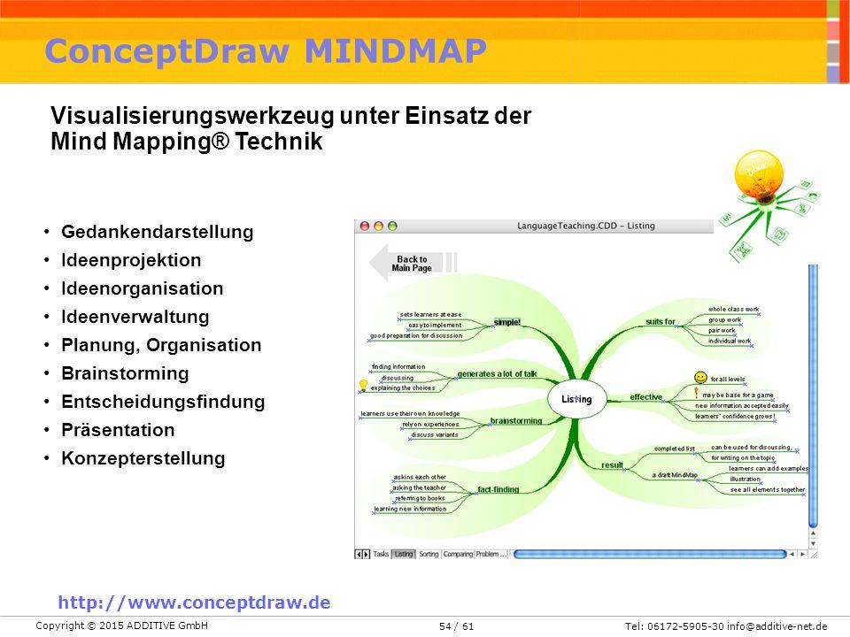 Copyright © 2015 ADDITIVE GmbH Tel: 06172-5905-30 info@additive-net.de/ 6154 ConceptDraw MINDMAP Visualisierungswerkzeug unter Einsatz der Mind Mappin