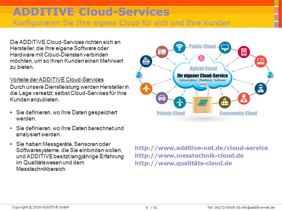 Copyright © 2015 ADDITIVE GmbH Tel: 06172-5905-30 info@additive-net.de/ 61 ADDITIVE Cloud-Services Konfigurieren Sie Ihre eigene Cloud für sich und Ih