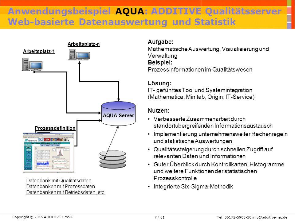 Copyright © 2015 ADDITIVE GmbH Tel: 06172-5905-30 info@additive-net.de/ 617 Aufgabe: Mathematische Auswertung, Visualisierung und Verwaltung Beispiel: