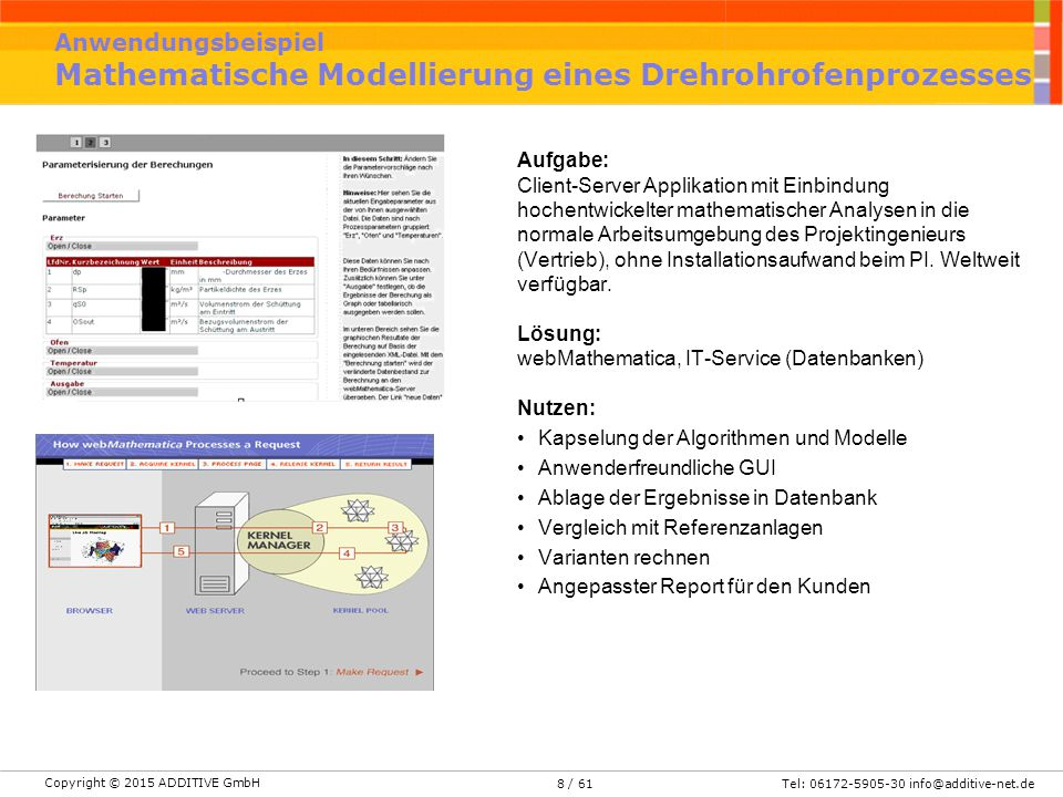 Copyright © 2015 ADDITIVE GmbH Tel: 06172-5905-30 info@additive-net.de/ 618 Anwendungsbeispiel Mathematische Modellierung eines Drehrohrofenprozesses
