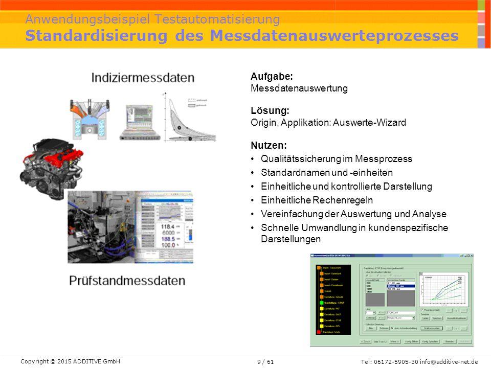 Copyright © 2015 ADDITIVE GmbH Tel: 06172-5905-30 info@additive-net.de/ 619 Anwendungsbeispiel Testautomatisierung Standardisierung des Messdatenauswe