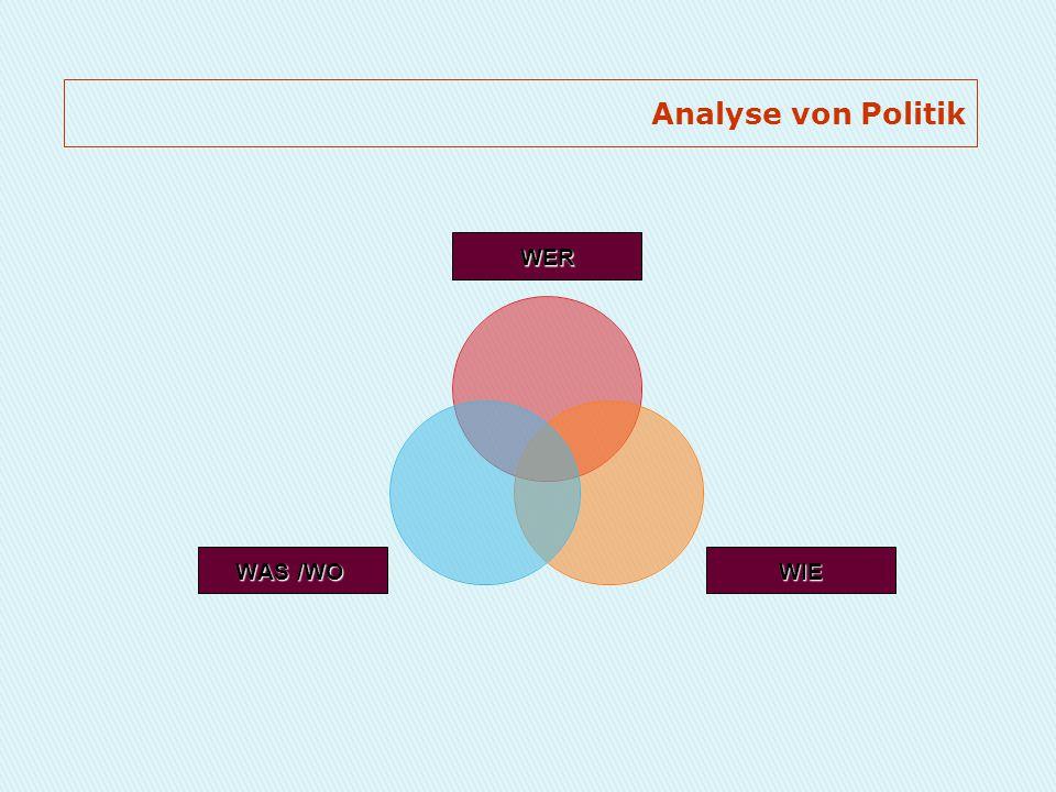 WER WIE WAS /WO Analyse von Politik