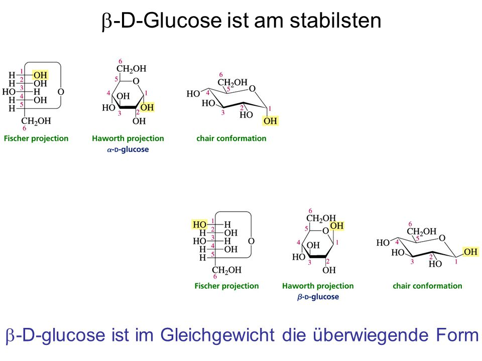  -D-Glucose ist am stabilsten  -D-glucose ist im Gleichgewicht die überwiegende Form