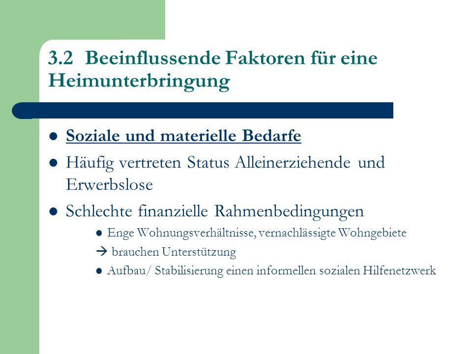 3.2 Beeinflussende Faktoren für eine Heimunterbringung Soziale und materielle Bedarfe Häufig vertreten Status Alleinerziehende und Erwerbslose Schlech