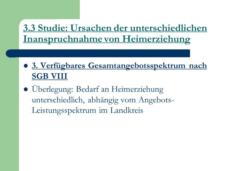 3.3 Studie: Ursachen der unterschiedlichen Inanspruchnahme von Heimerziehung 3. Verfügbares Gesamtangebotsspektrum nach SGB VIII Überlegung: Bedarf an