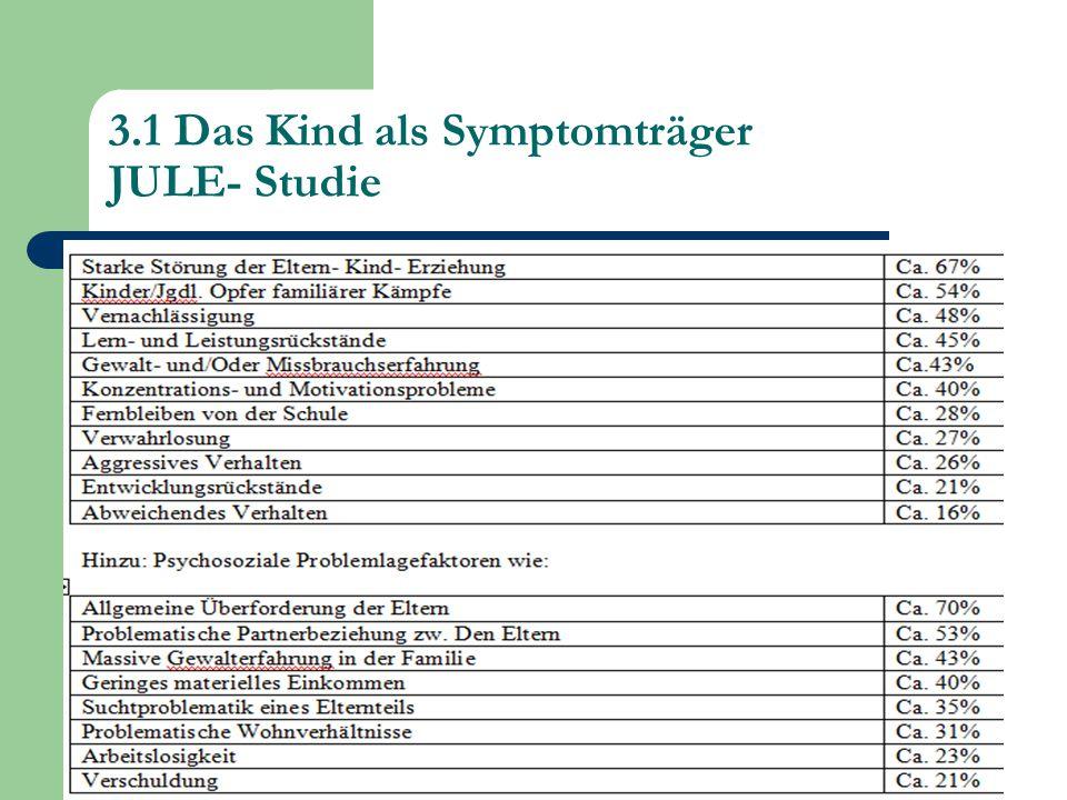 3.1 Das Kind als Symptomträger JULE- Studie
