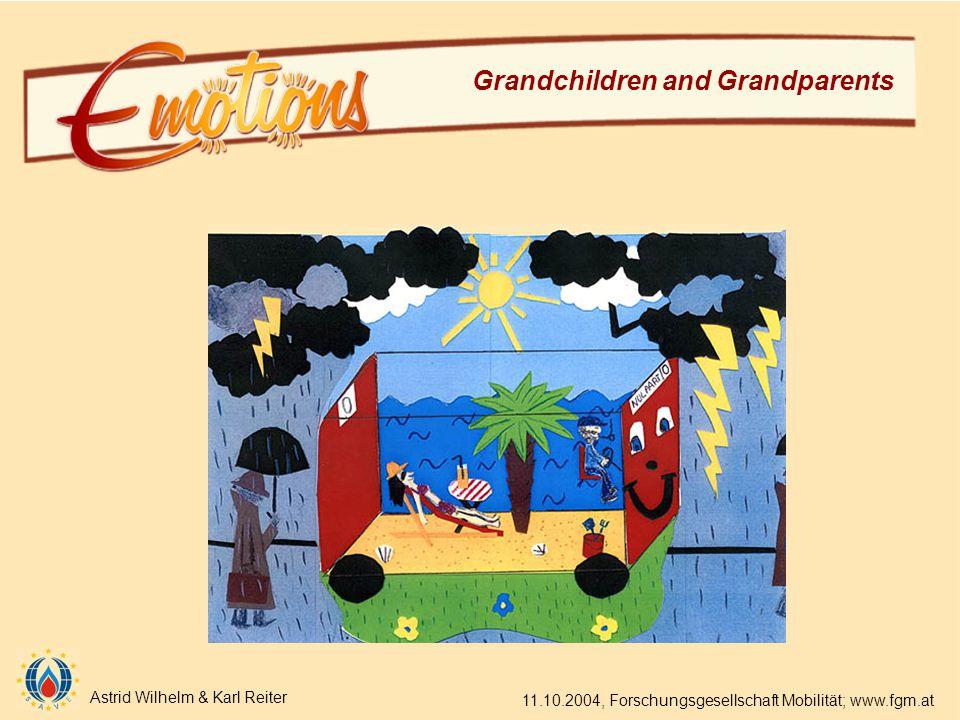 Astrid Wilhelm & Karl Reiter 11.10.2004, Forschungsgesellschaft Mobilität; www.fgm.at Grandchildren and Grandparents
