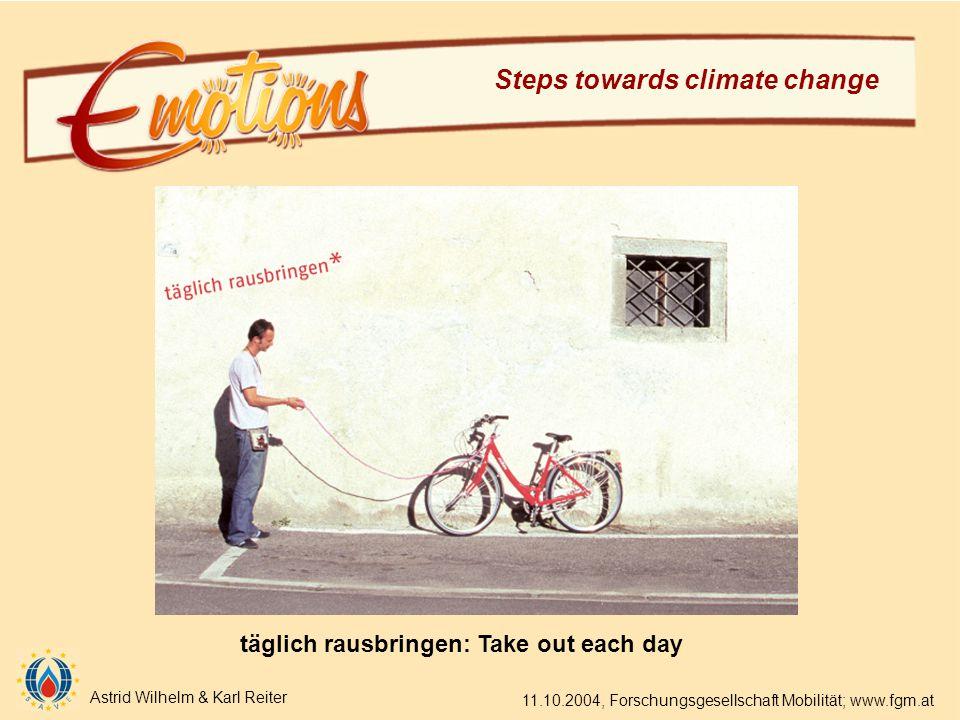 Astrid Wilhelm & Karl Reiter 11.10.2004, Forschungsgesellschaft Mobilität; www.fgm.at Steps towards climate change täglich rausbringen: Take out each day