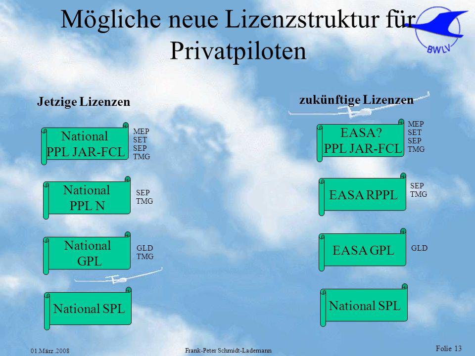 Folie 13 01.März.2008 Frank-Peter Schmidt-Lademann Mögliche neue Lizenzstruktur für Privatpiloten National PPL JAR-FCL National PPL N National GPL Nat