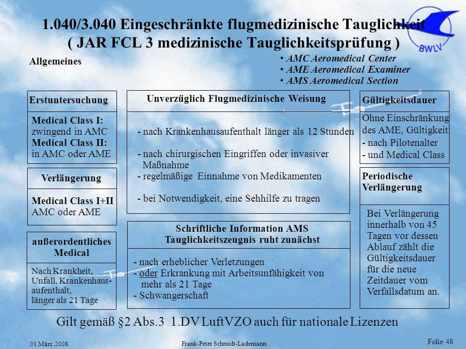 Folie 48 01.März.2008 Frank-Peter Schmidt-Lademann 1.040/3.040 Eingeschränkte flugmedizinische Tauglichkeit ( JAR FCL 3 medizinische Tauglichkeitsprüf