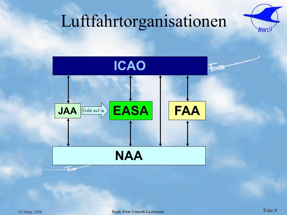 Folie 10 01.März.2008 Frank-Peter Schmidt-Lademann Was bringt die EASA Die EASA Regelwerke treten in Form von EU-Verordnungen direkt in Kraft Es werden Erleichterungen erwartet insbesondere auch beim Medical allerdings gilt dieses Medical und die darauf basierenden Lizenzen dann nur in Europa und hat nicht den Status einer ICAO Lizenz Alternativ kann auch eine ICAO konforme Lizenz erworben werden Vereinheitlichung in Europa Modellflugsport, Gleitschirm- und Drachensport, Fallschirmsport und Ultraleichtflugsport soll in der nationalen Zuständigkeit bleiben