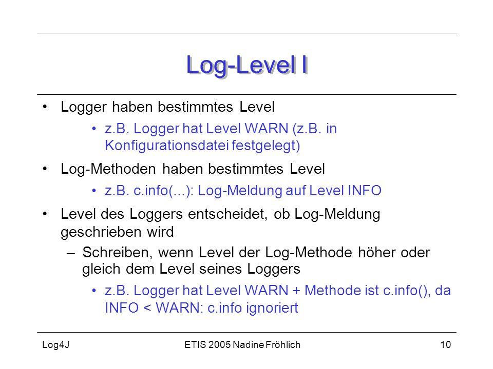 ETIS 2005 Nadine FröhlichLog4J10 Log-Level I Logger haben bestimmtes Level z.B. Logger hat Level WARN (z.B. in Konfigurationsdatei festgelegt) Log-Met