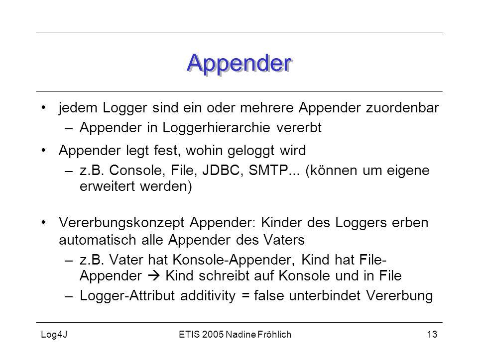 ETIS 2005 Nadine FröhlichLog4J13 Appender jedem Logger sind ein oder mehrere Appender zuordenbar –Appender in Loggerhierarchie vererbt Appender legt f