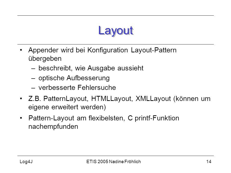 ETIS 2005 Nadine FröhlichLog4J14 Layout Appender wird bei Konfiguration Layout-Pattern übergeben –beschreibt, wie Ausgabe aussieht –optische Aufbesser