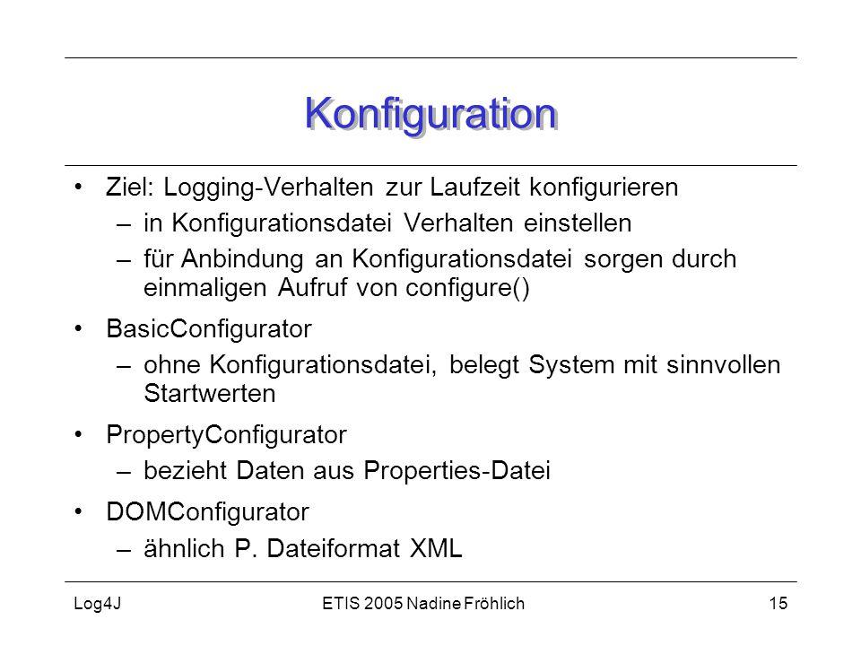 ETIS 2005 Nadine FröhlichLog4J15 Konfiguration Ziel: Logging-Verhalten zur Laufzeit konfigurieren –in Konfigurationsdatei Verhalten einstellen –für An