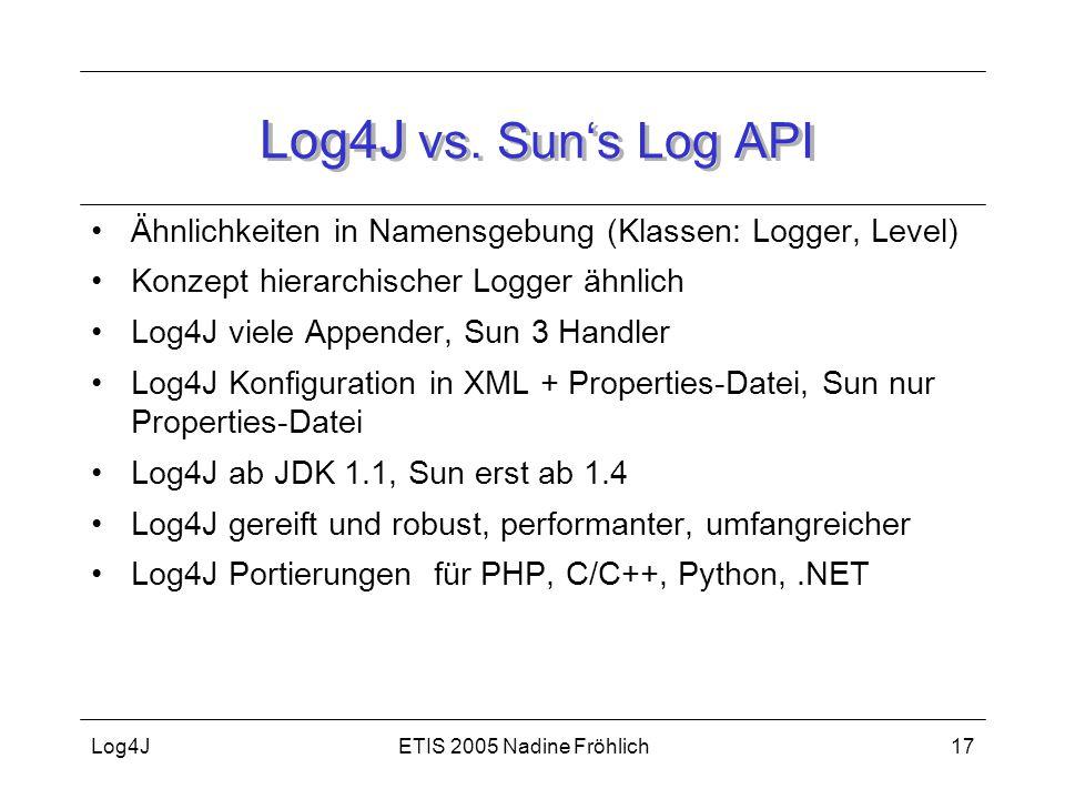 ETIS 2005 Nadine FröhlichLog4J17 Log4J vs. Sun's Log API Ähnlichkeiten in Namensgebung (Klassen: Logger, Level) Konzept hierarchischer Logger ähnlich