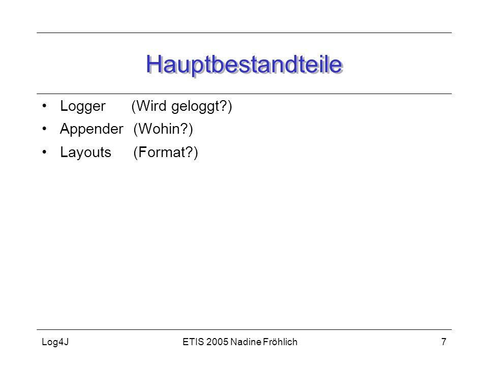 ETIS 2005 Nadine FröhlichLog4J7 Hauptbestandteile Logger (Wird geloggt?) Appender (Wohin?) Layouts (Format?)