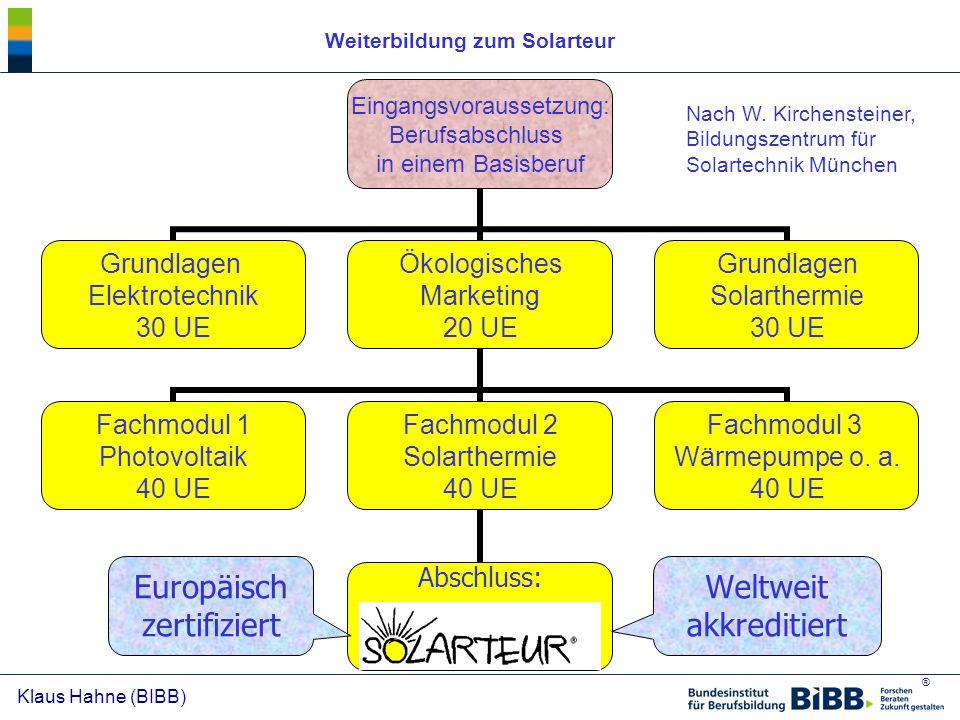 ® Klaus Hahne (BIBB) Weiterbildung zum Solarteur Weltweit akkreditiert Europäisch zertifiziert Nach W. Kirchensteiner, Bildungszentrum für Solartechni