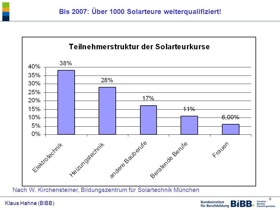 ® Klaus Hahne (BIBB) Bis 2007: Über 1000 Solarteure weiterqualifiziert! Nach W. Kirchensteiner, Bildungszentrum für Solartechnik München