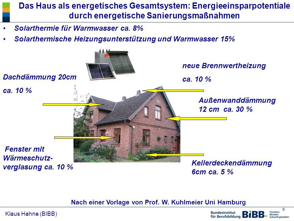 ® Klaus Hahne (BIBB) Das Haus als energetisches Gesamtsystem: Energieeinsparpotentiale durch energetische Sanierungsmaßnahmen Solarthermie für Warmwas