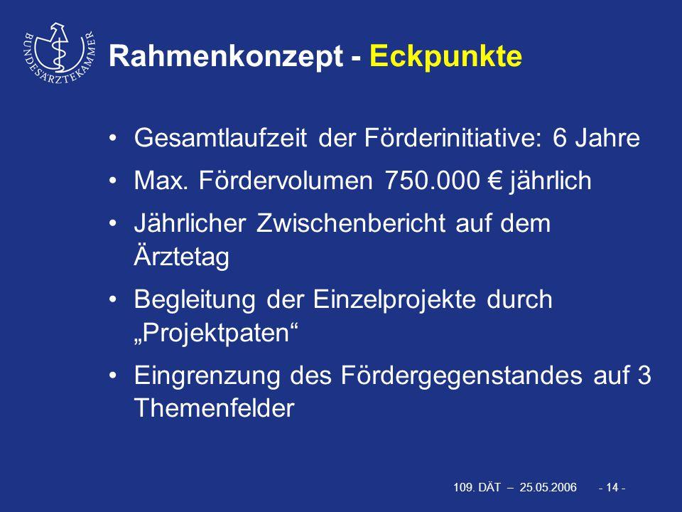 109. DÄT – 25.05.2006 - 14 - Rahmenkonzept - Eckpunkte Gesamtlaufzeit der Förderinitiative: 6 Jahre Max. Fördervolumen 750.000 € jährlich Jährlicher Z