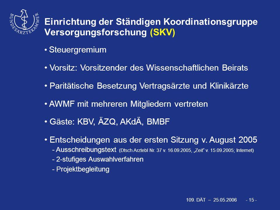 109. DÄT – 25.05.2006 - 15 - Einrichtung der Ständigen Koordinationsgruppe Versorgungsforschung (SKV) Steuergremium Vorsitz: Vorsitzender des Wissensc
