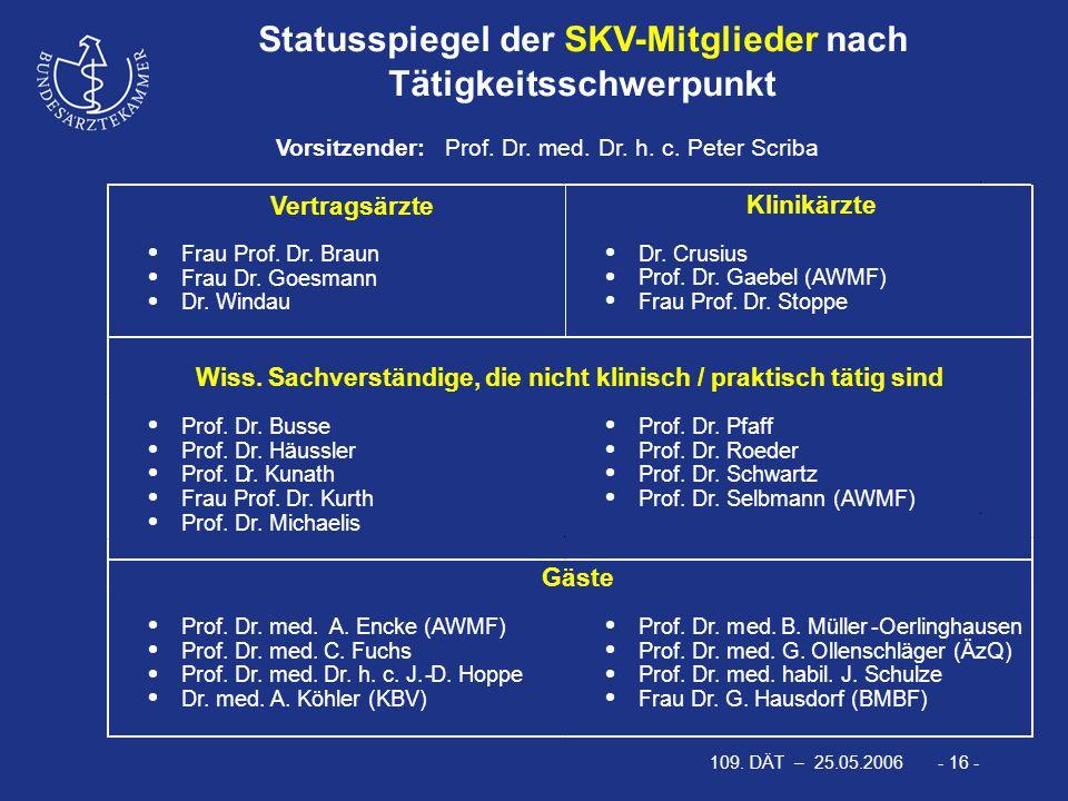 109. DÄT – 25.05.2006 - 16 - Prof. Dr. med.Vorsitzender:Dr. h. c. Peter Scriba Vertragsärzte  Frau Prof. Dr. Braun  Frau Dr. Goesmann  Dr. Winda