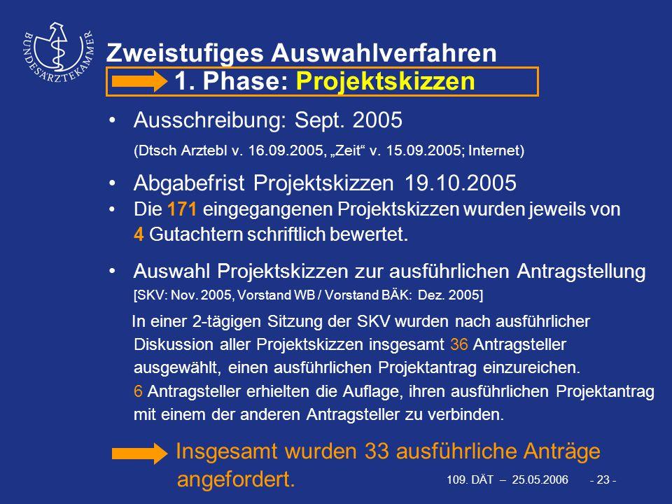 """109. DÄT – 25.05.2006 - 23 - Ausschreibung: Sept. 2005 (Dtsch Arztebl v. 16.09.2005, """"Zeit"""" v. 15.09.2005; Internet) Abgabefrist Projektskizzen 19.10."""