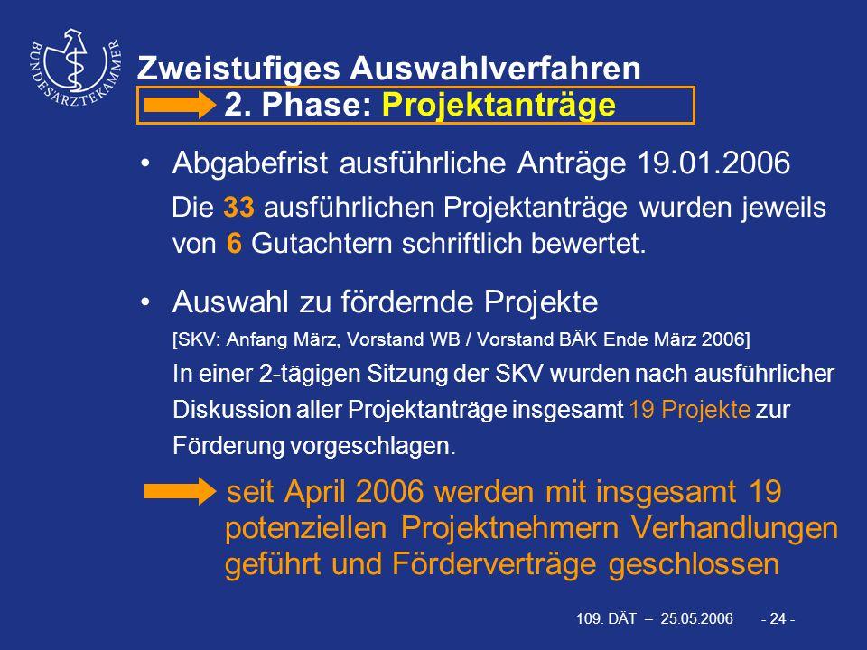 109. DÄT – 25.05.2006 - 24 - Abgabefrist ausführliche Anträge 19.01.2006 Die 33 ausführlichen Projektanträge wurden jeweils von 6 Gutachtern schriftli