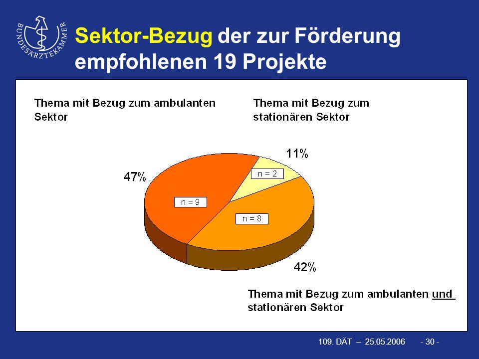 109. DÄT – 25.05.2006 - 30 - Sektor-Bezug der zur Förderung empfohlenen 19 Projekte
