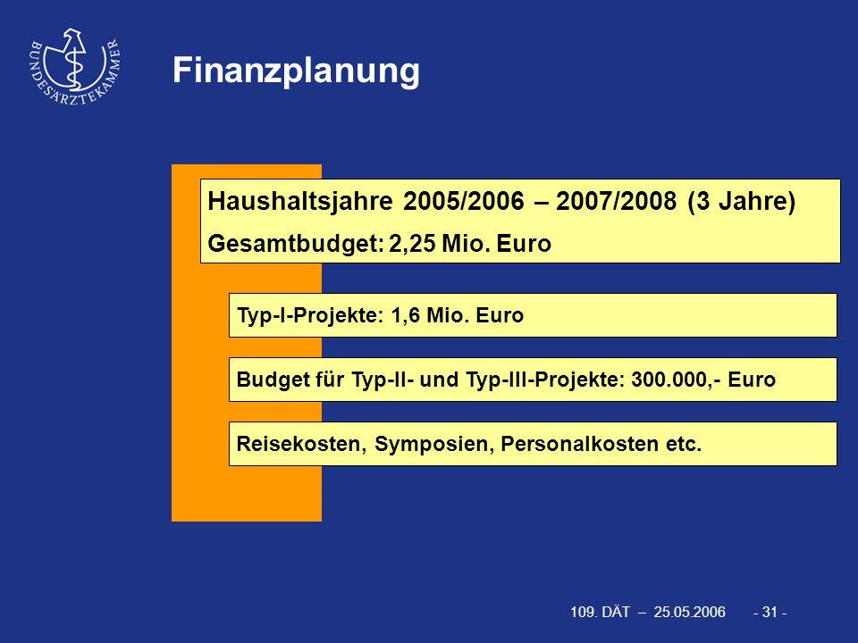 109. DÄT – 25.05.2006 - 31 - Finanzplanung Haushaltsjahre 2005/2006 – 2007/2008 (3 Jahre) Gesamtbudget: 2,25 Mio. Euro Reisekosten, Symposien, Persona