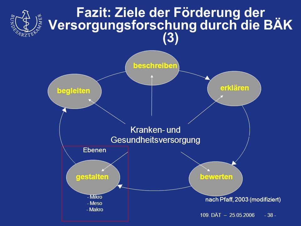 109. DÄT – 25.05.2006 - 38 - nach Pfaff, 2003 (modifiziert) Fazit: Ziele der Förderung der Versorgungsforschung durch die BÄK (3) Kranken- und Gesundh